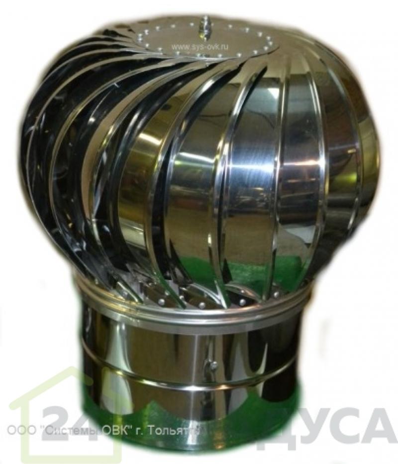 Турбодефлекторы TD